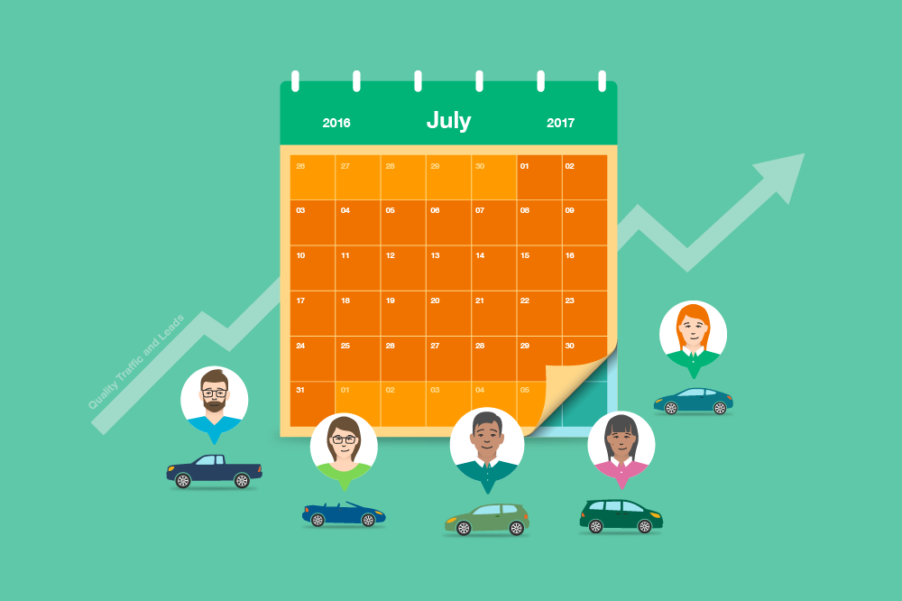 Despite a Strong Holiday Weekend, July Sends Warning Signals