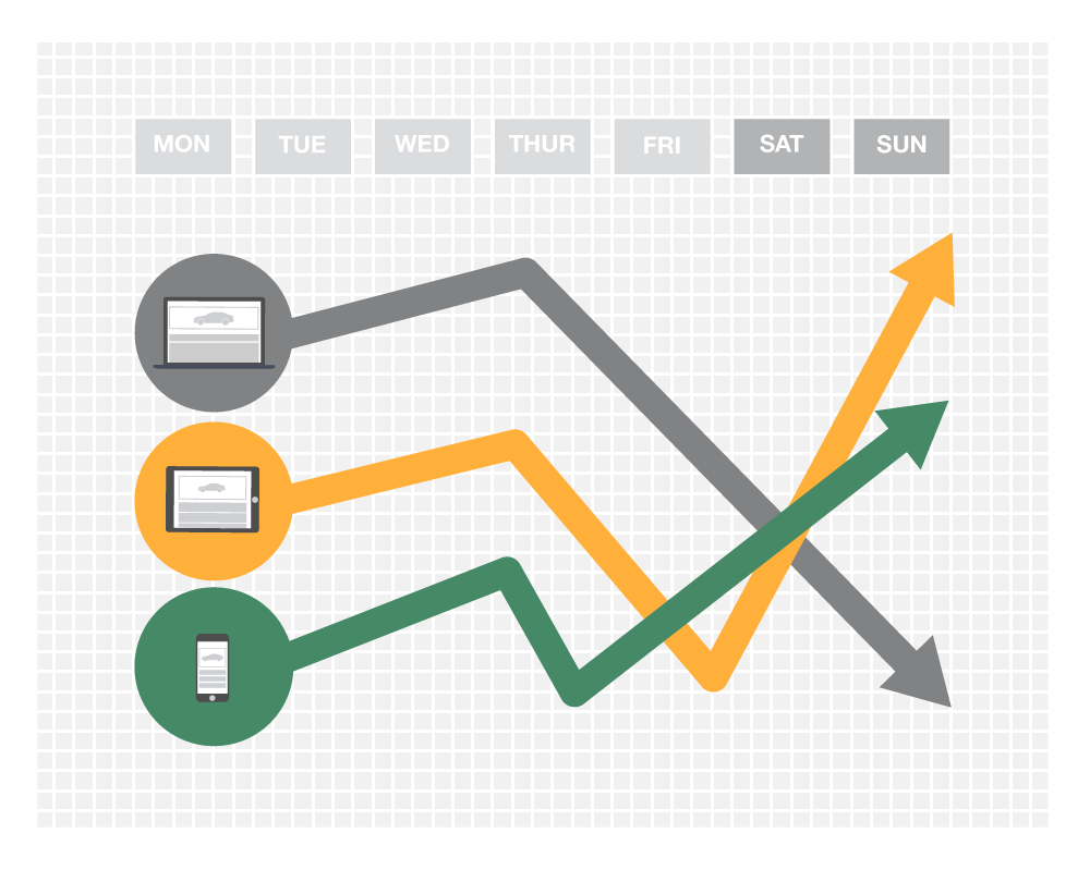 Using 2014's Big Data Trends to Help You Execute Your Marketing Strategy