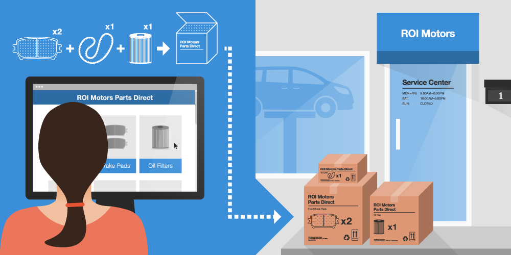 Five Simple Steps to Start Selling Parts Online