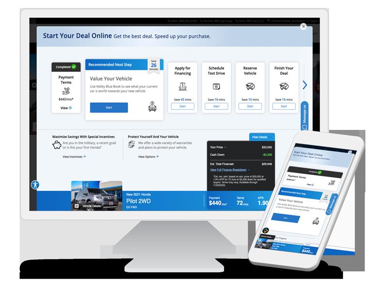 Complete Retail Digital Retailing Solutions