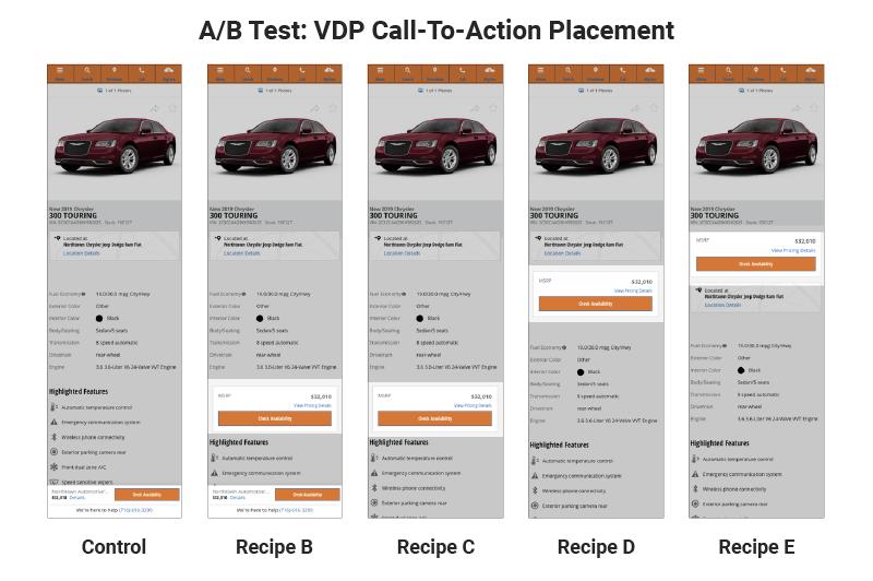 A/B Test CTA Placement