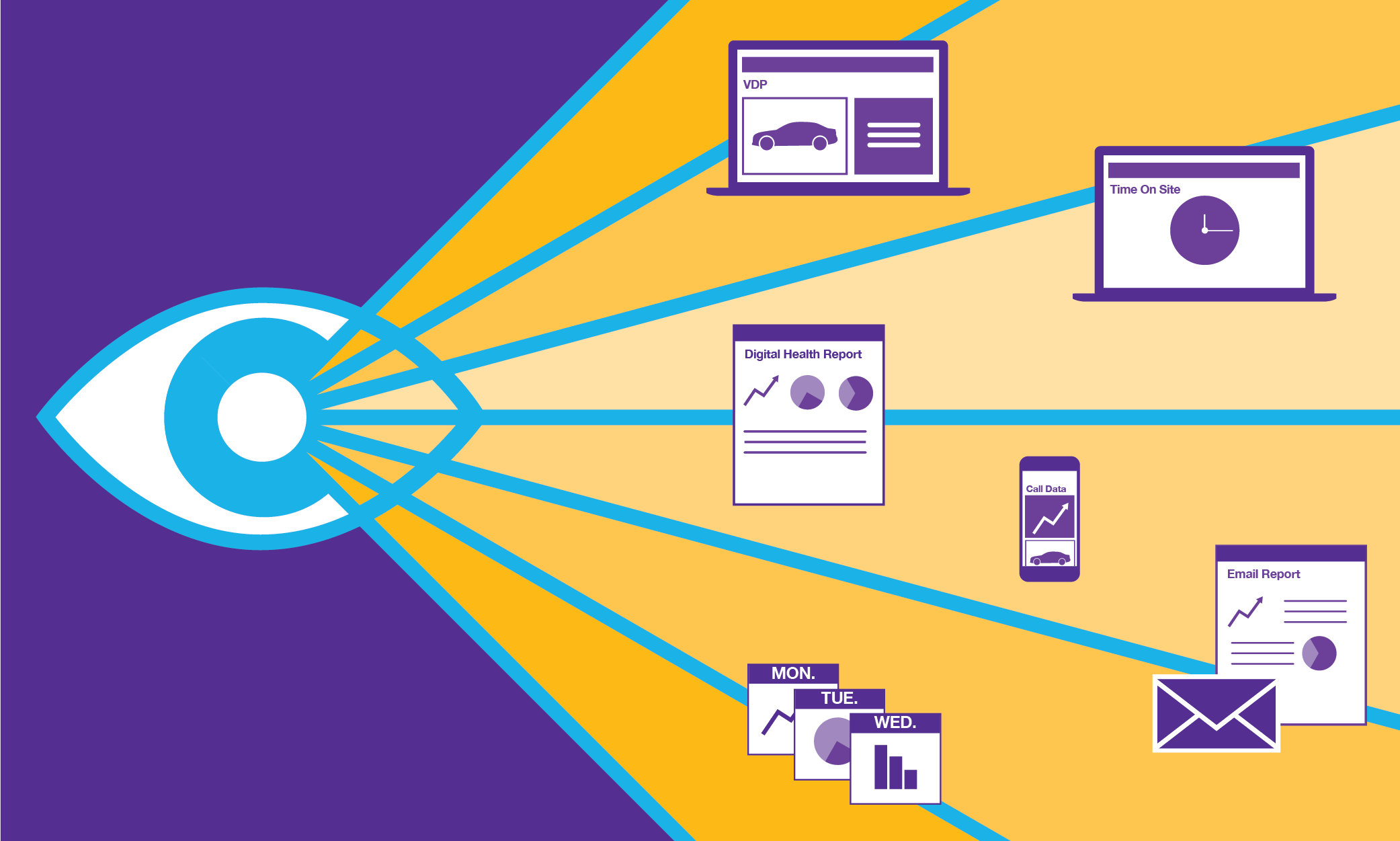 Six Ways for Internet Managers to Look Beyond Leads