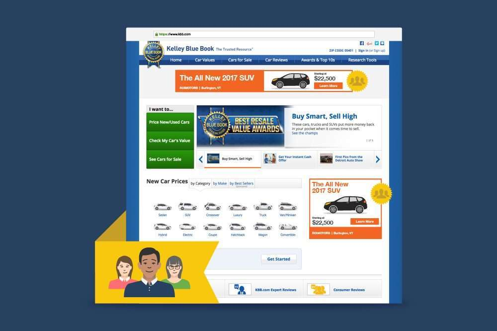 How Dealer.com Is Taking Strides to Fight Digital Ad Fraud