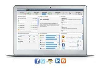 The Dealer.com SocialRelationship Manager Gives Dealers a Competitive Edge